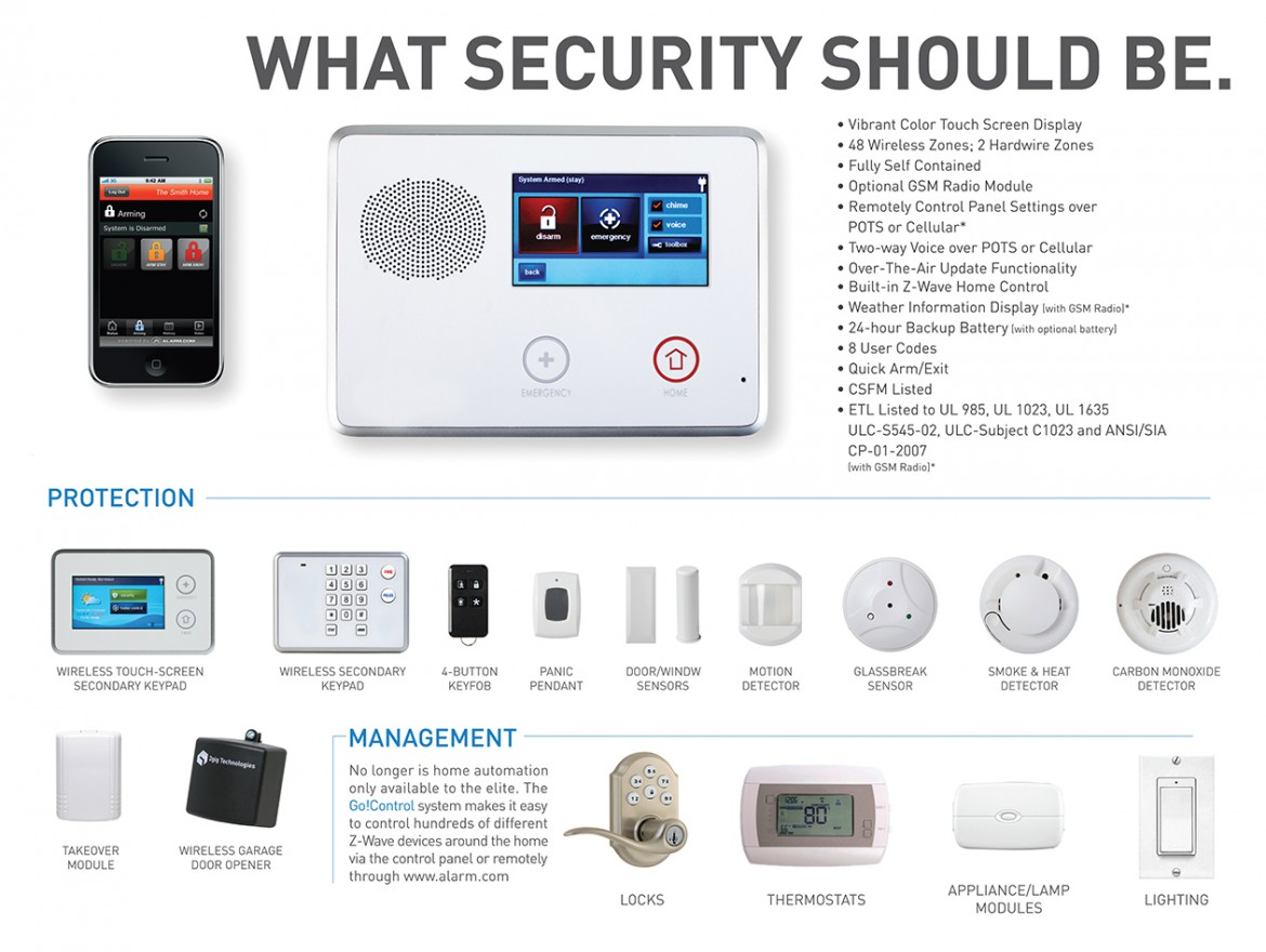 Elyria home security systems options